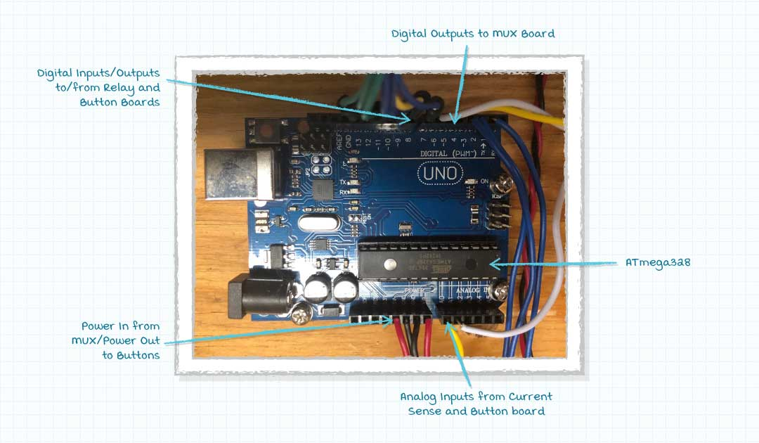 image of arduino uno board with labels