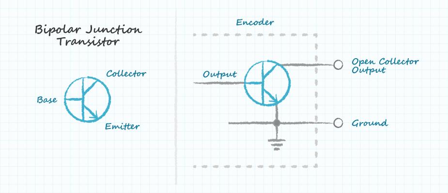 图示:集电极开路编码器中使用的双极结型晶体管