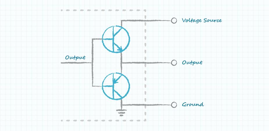 图示:推挽式晶体管配置